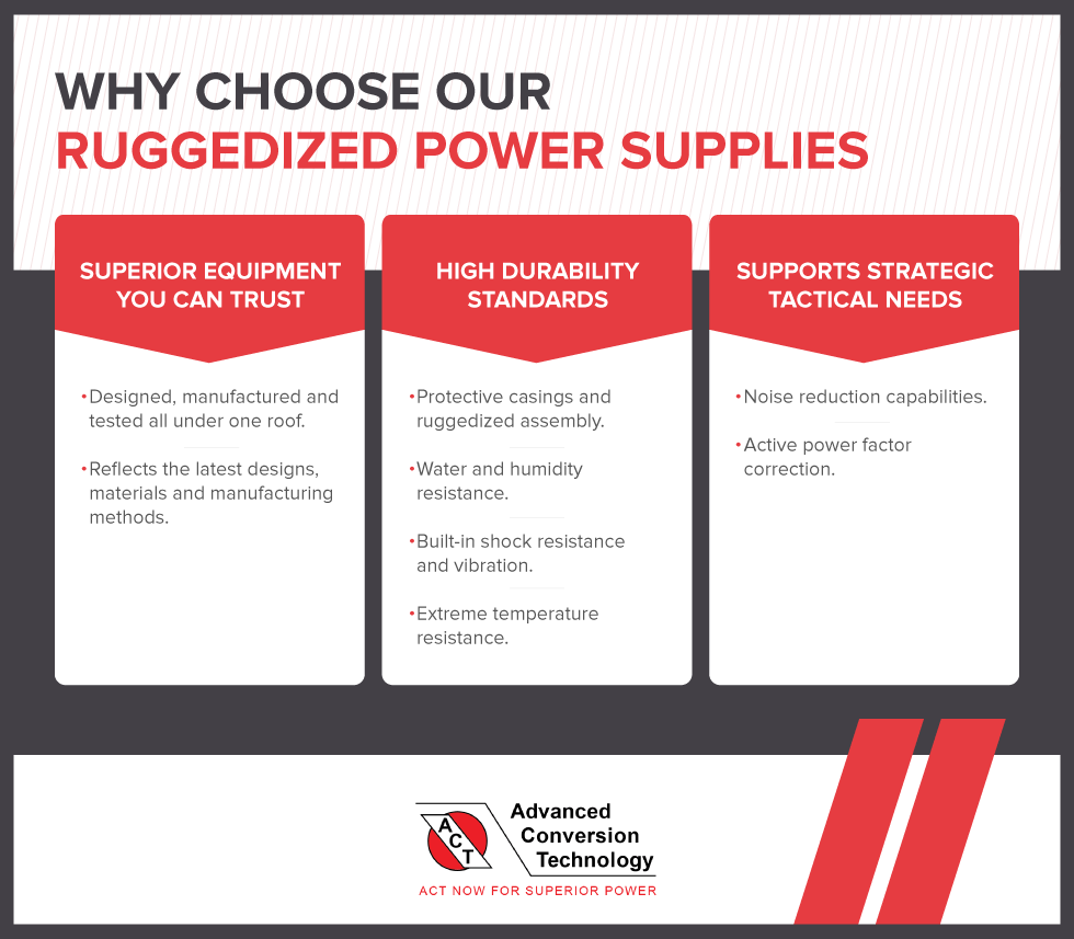Why Choose Our Ruggedized Power Supplies