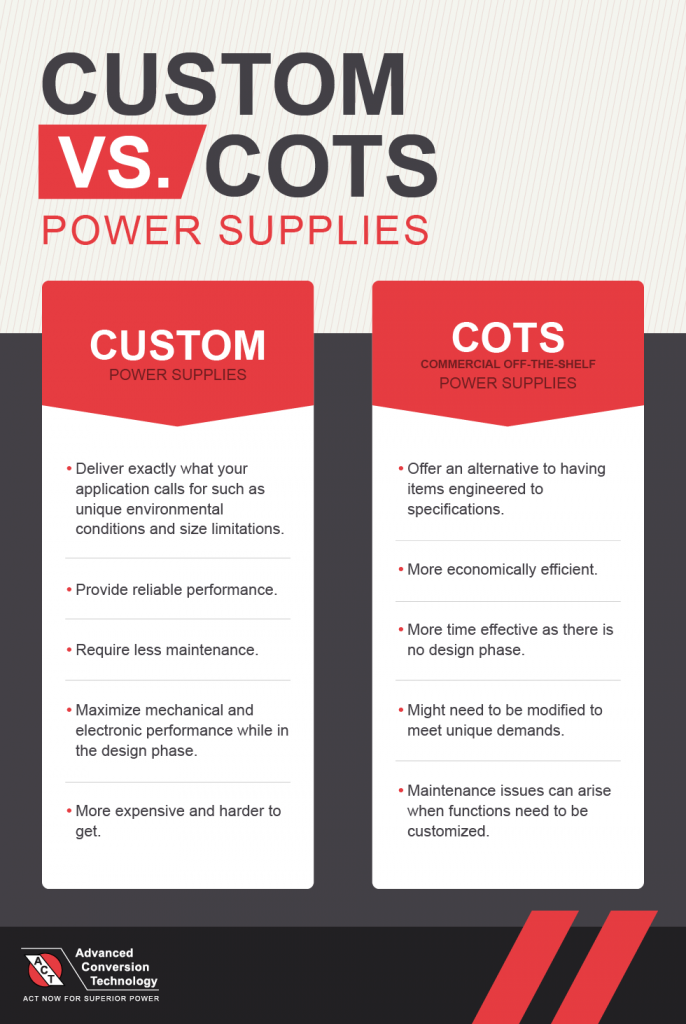 Custom Power Supplies vs. COTS Power Supplies Graphic